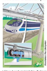 monorail-198x300