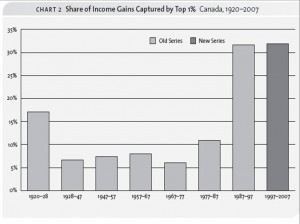 share-of-income